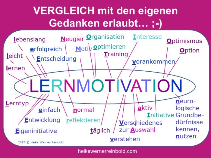 Lernmotivation
